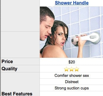 shower handle furniture specs