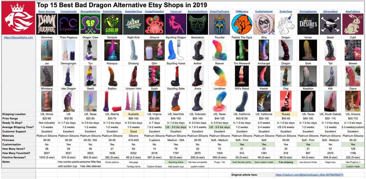 The Best Bad Dragon Dildo Alternatives From Etsy