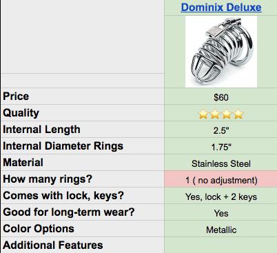dominix cage specs