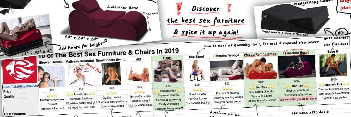 best sex furniture with comparison chart