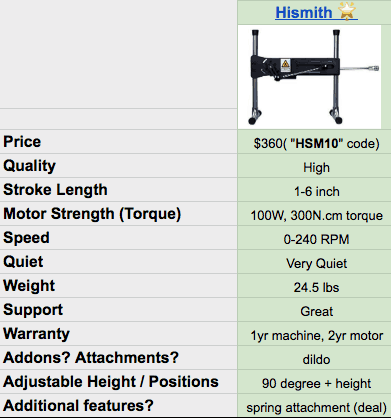 HiSmith Sex Machine Specs
