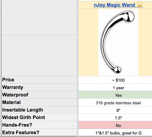 njoy magic wand sex toy chart