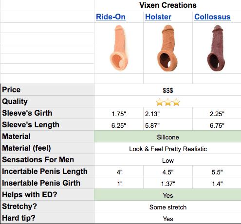 Vixen creations cock sheath