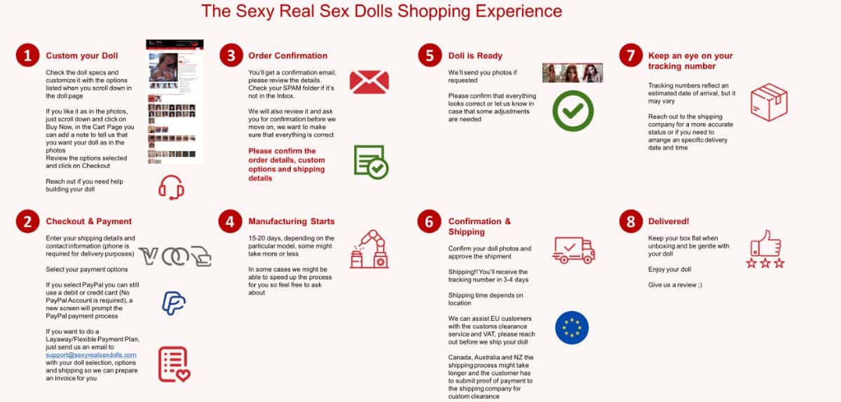 love doll shopping process