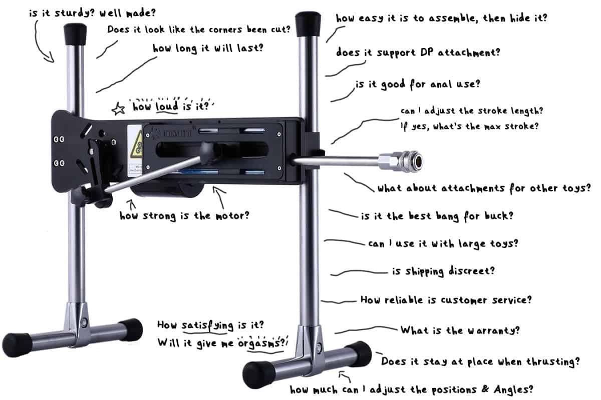 fucking machine questions