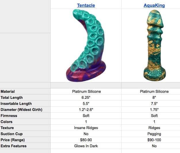 Fantasy dildos: Uberrime Tentacle & Aqua-King