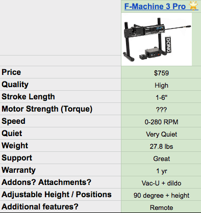 F-machine 3 Pro Fuck machine specs
