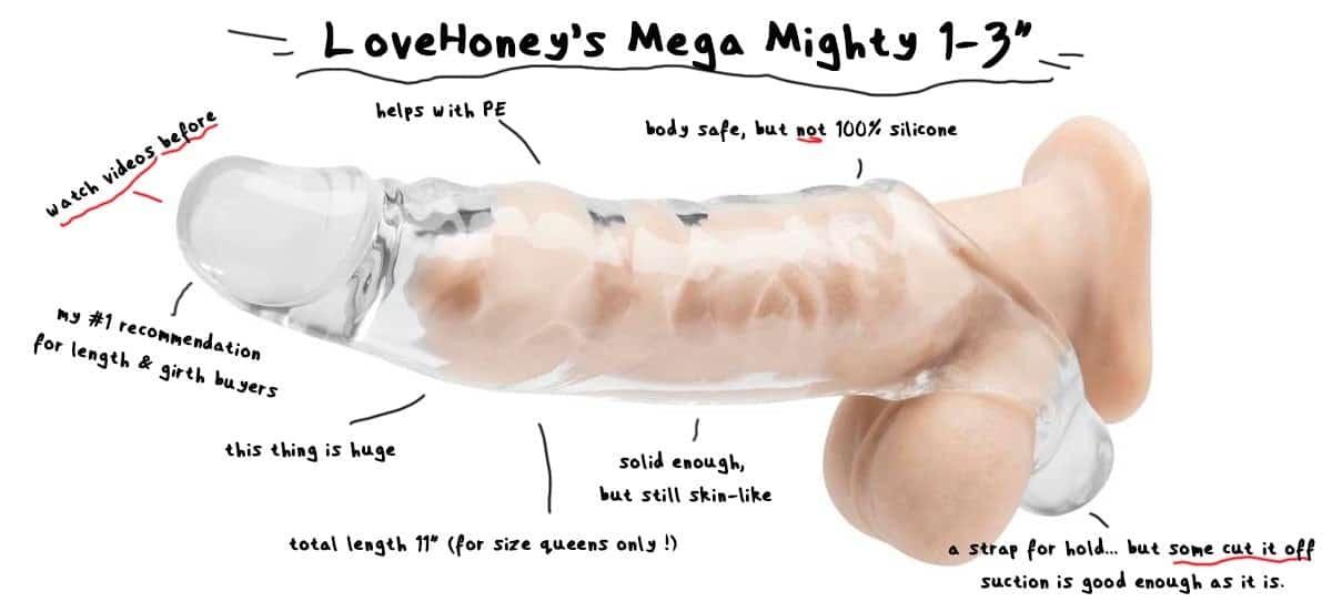 LoveHoney MegaMighty 1–3 Penis Sheath