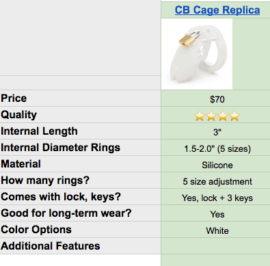 cb 6000 cage alternative specs