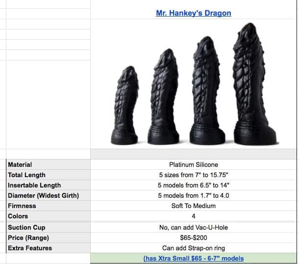 Mr. Hankey's Dragon Dildo