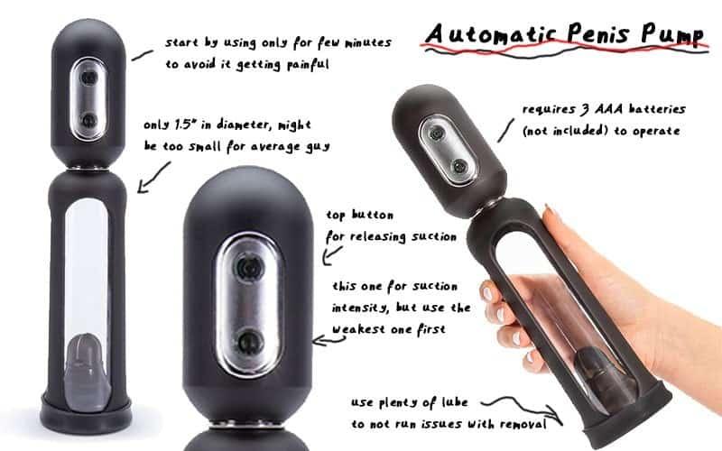 automatic penis pump get hard screens