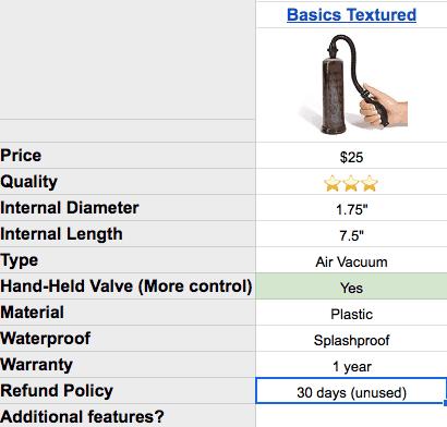 basics textured penis pump specs
