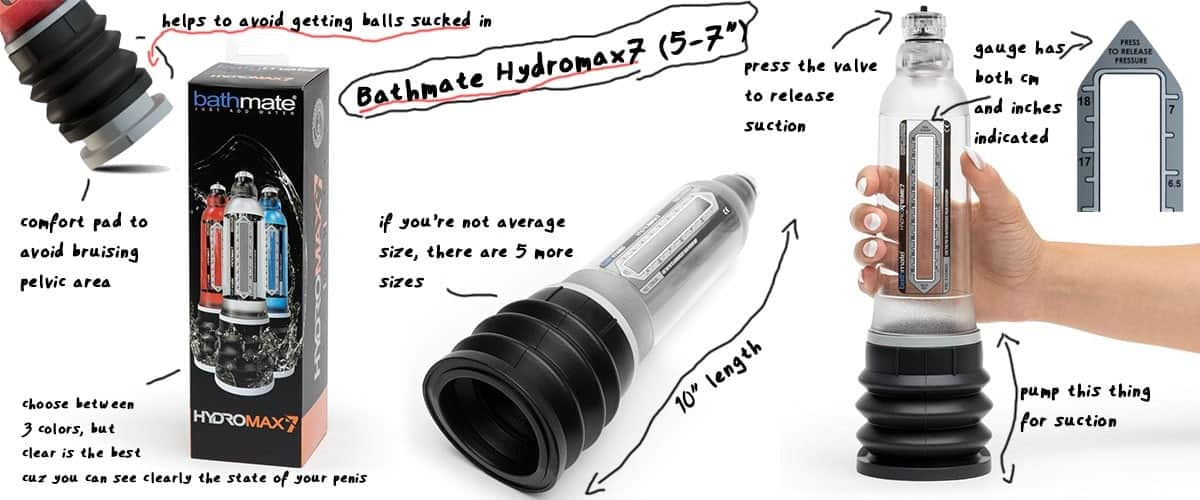 bathmate hydromax pump results and specs