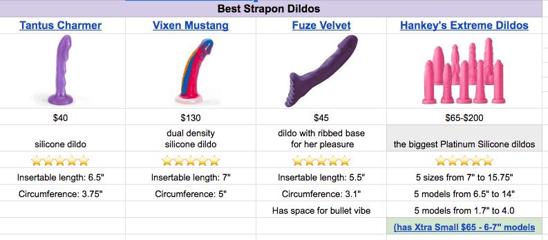 best strapon dildos specs tantus