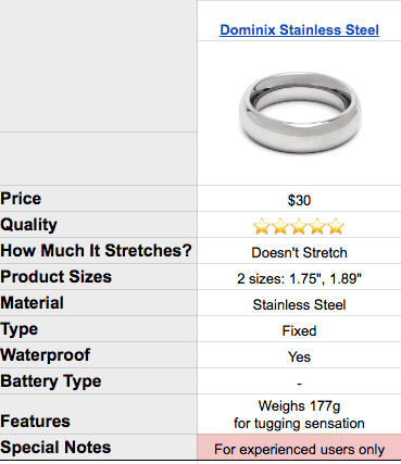 dominix stainless steel penis ring