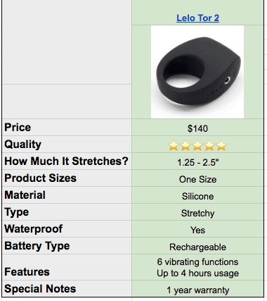 lelo tor 2 vibrating cock ring specs