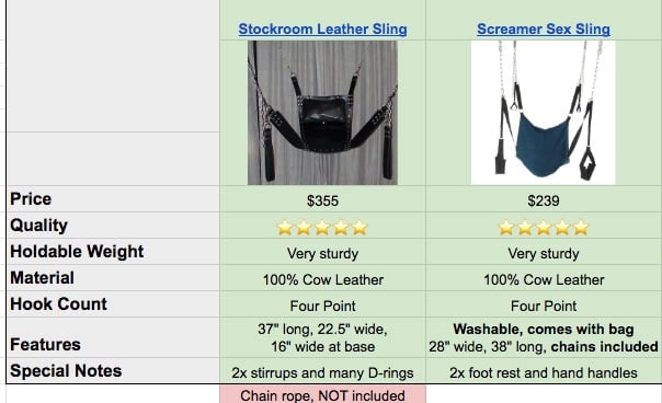 sex slings compared side by side