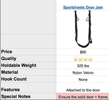 sportsheets door swing specs