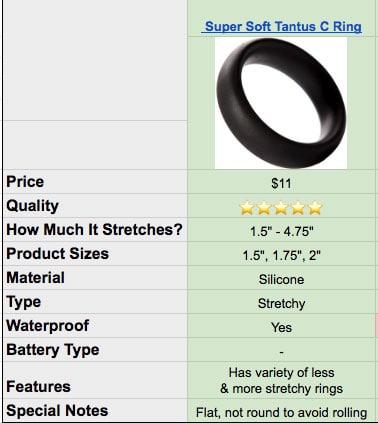 super soft tantus c ring specs