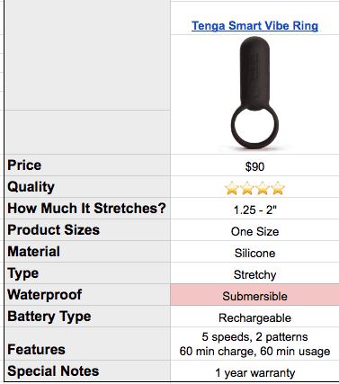 tenga smart vibe vibrating cock ring