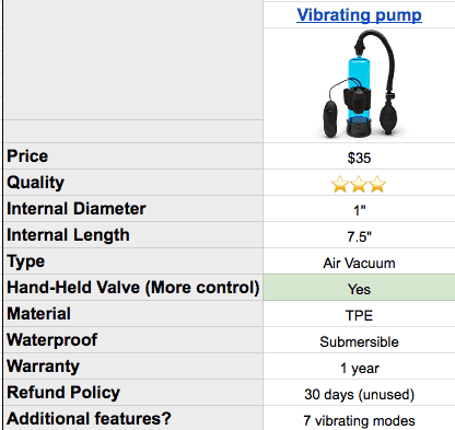 vibrating pump specifications