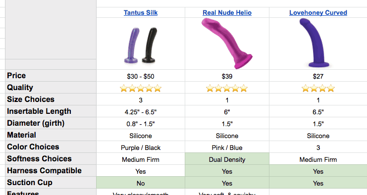 best simple and affordable anal dildos on spreadsheet