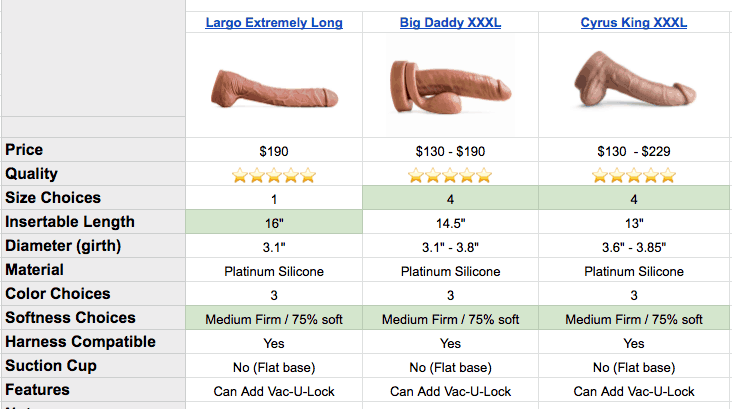 big daddy extreme size realistic dildos compared