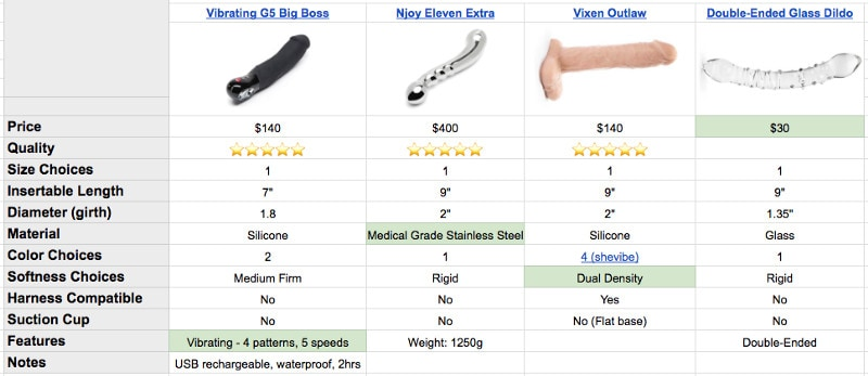 big vibrating steel and glass dildos