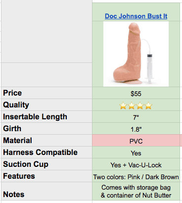 doc johnson dildo specifications on chart