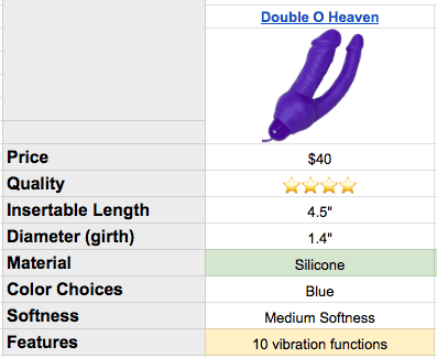 double penetration toy for anal and vaginal sex
