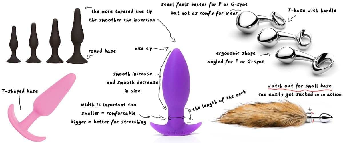 elements of good butt plug explained