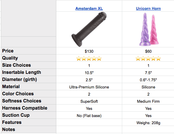 fantasy shape gigantic sex toys