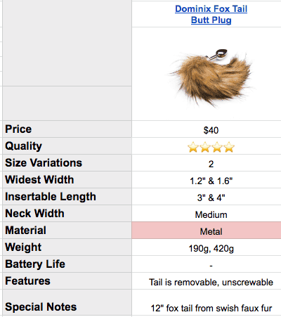 fox tail butt plug sizes and materials