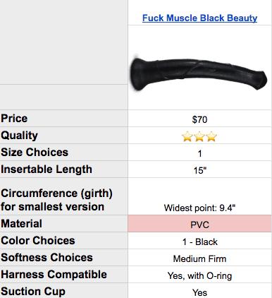 fuck muscle dildo specs