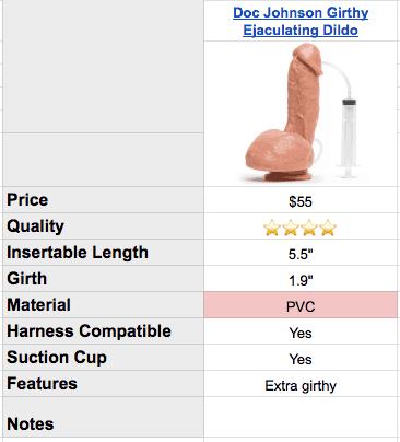 girthy ejaculating dildo specs