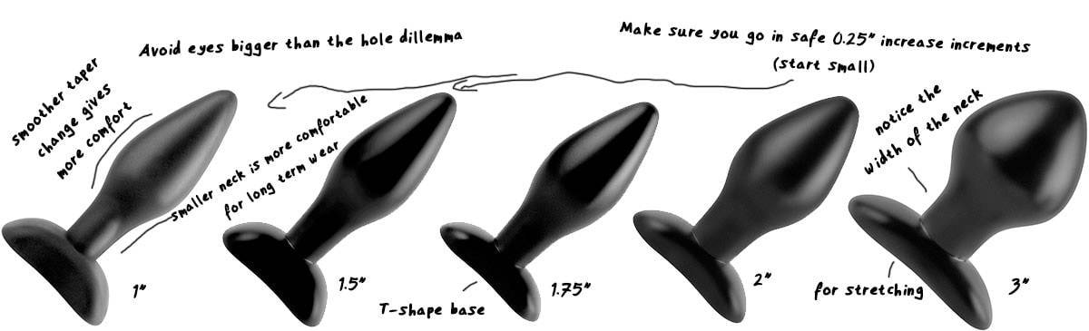 how to choose the right butt plug size