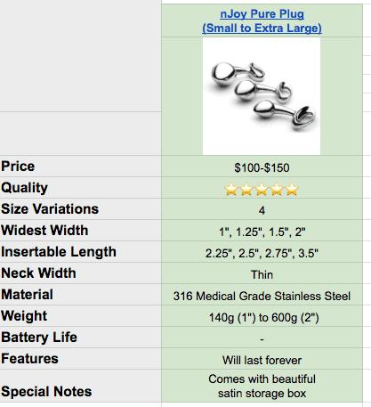 njoy stainless steel butt plug specs