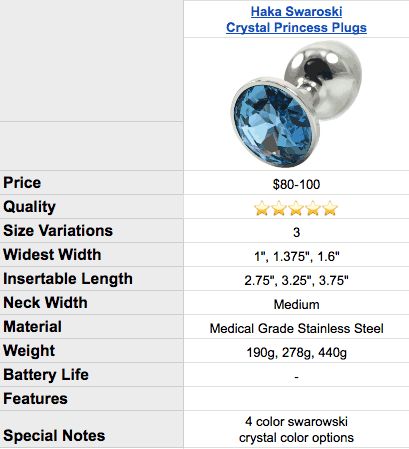 princess butt plug sizes and materials