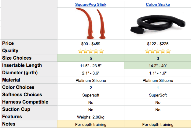 squarepeg anal toys slink and colon snake compared