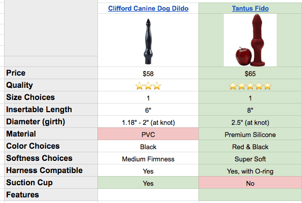 two knotted dildos compared with specs