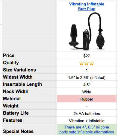 vibrating inflatable butt plug specs