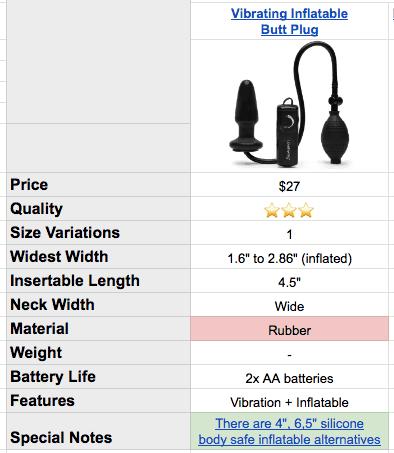vibrating inflatable butt plug specs