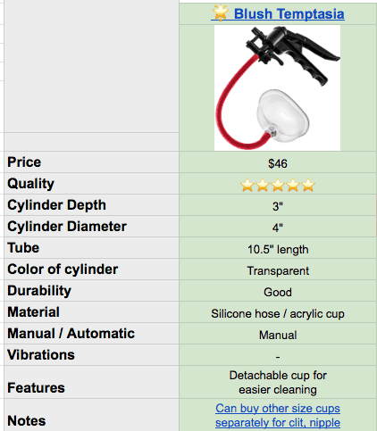 blush vagina pump specs and features