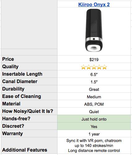 kiiroo onyx hands free masturbator
